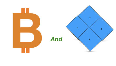 An introduction to Blockchain and its relation to Bitcoin